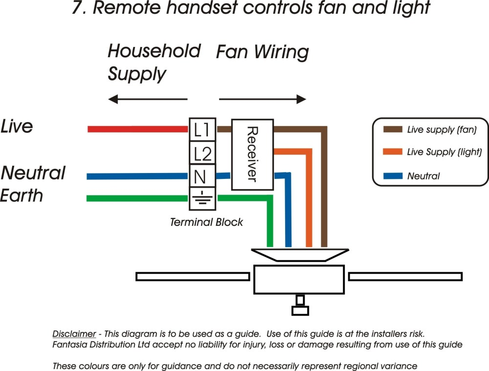 medium resolution of 4 wire transmitter wiring diagram ceiling fan electrical wiring diagram to 4 wire switch in