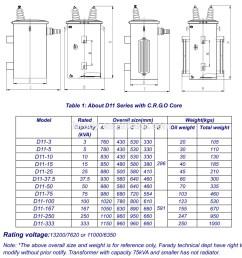 45 kva transformer wiring diagram kva transformer wiring diagram square can we land solarpro magazine single phase transformer wiring diagram [ 1000 x 1035 Pixel ]