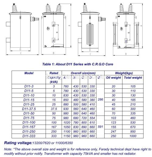 small resolution of 45 kva transformer wiring diagram kva transformer wiring diagram square can we land solarpro magazine single phase transformer wiring diagram