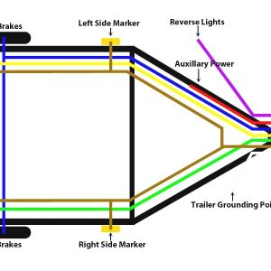 5 Point Trailer Plug Wiring Diagram Diagram Wiring