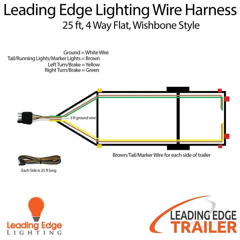 medium resolution of 5 wire to 4 wire trailer wiring diagram