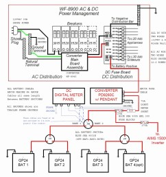 50 amp rv wiring diagram wiring diagram blog 50 amp rv electrical wiring diagram [ 1451 x 1444 Pixel ]