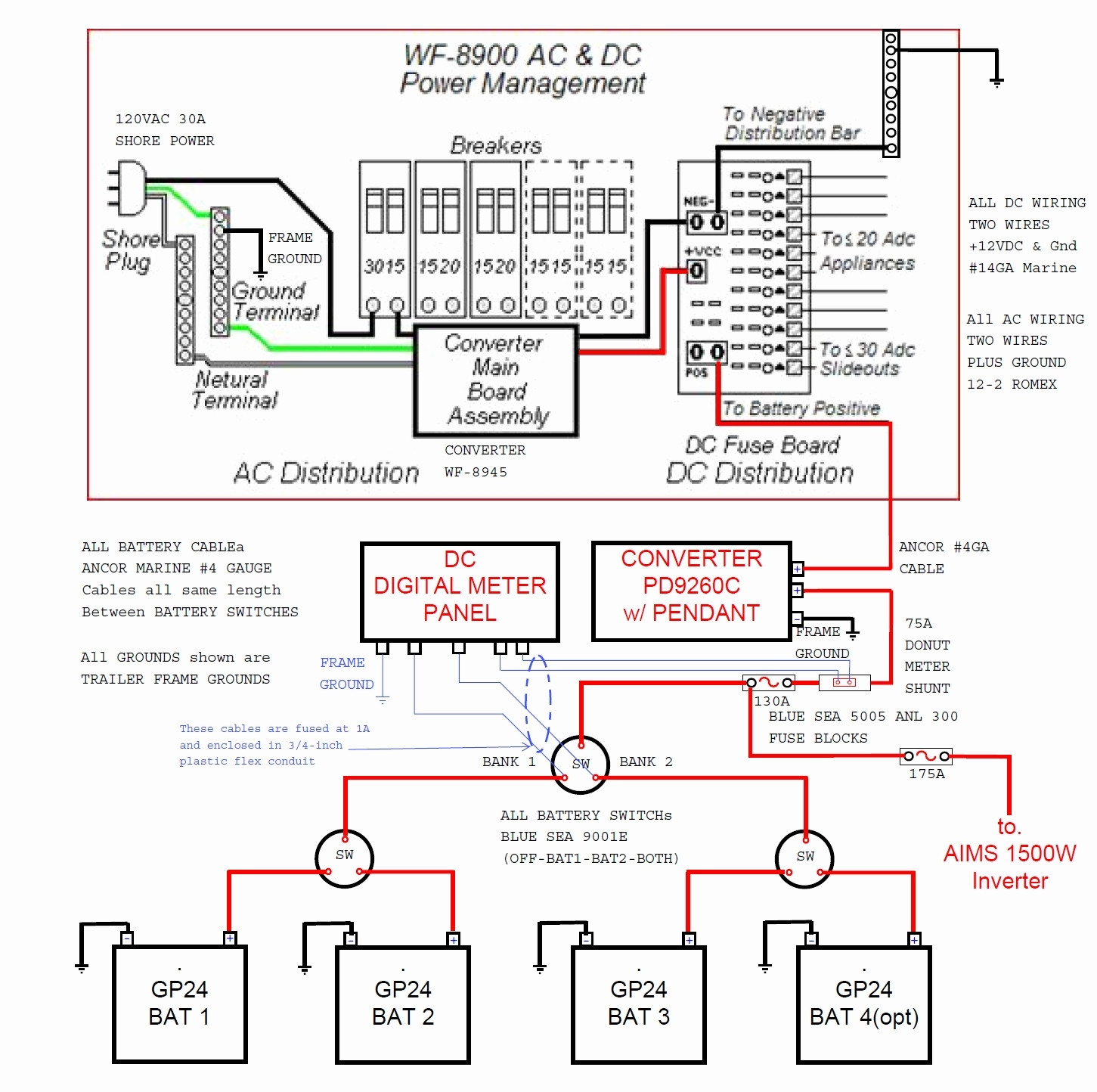 hight resolution of 50 amp rv wiring diagram wiring diagram blog 50 amp rv electrical wiring diagram