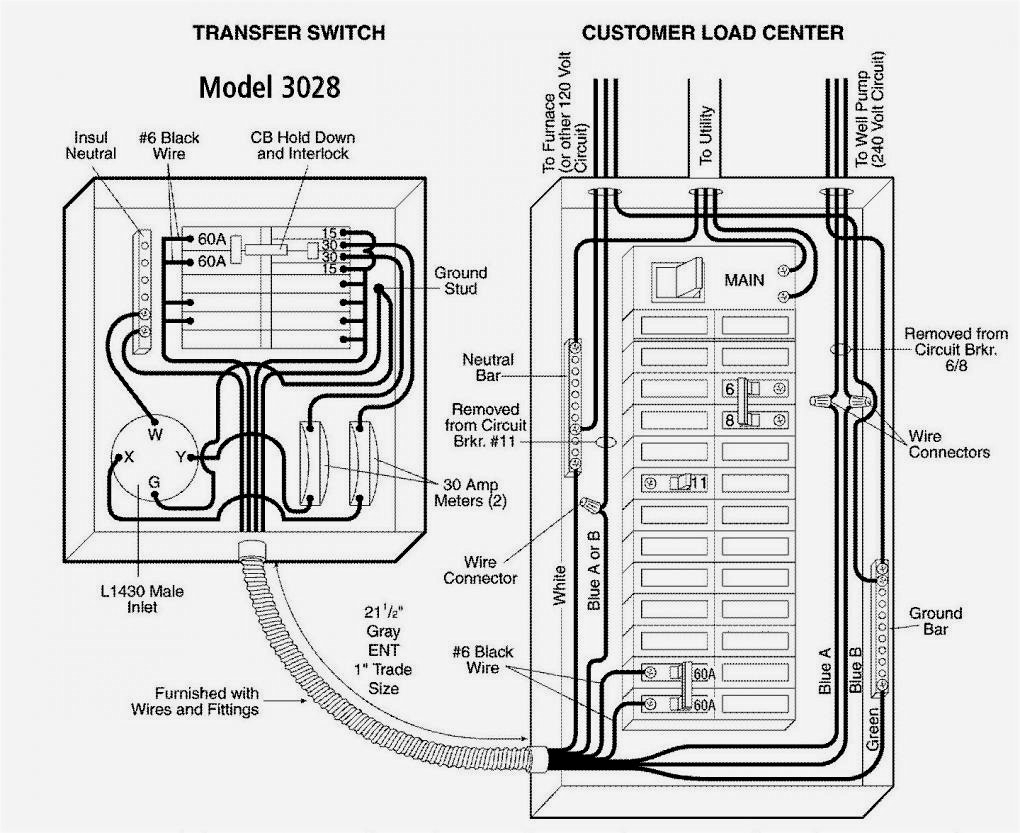 rv generator transfer switch wiring diagram