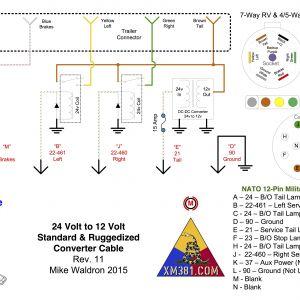 24 volt trailer plug wiring diagram renault scenic 2 radio nato socket hg davidforlife de u2022nato data today