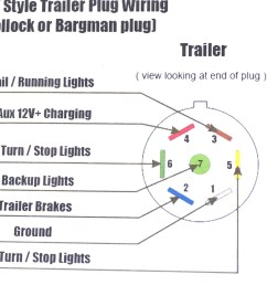 carson trailer wiring diagram wiring diagram expert 24 volt alternator wiring diagram viking 24 volt trailer wiring schematic [ 1800 x 1202 Pixel ]