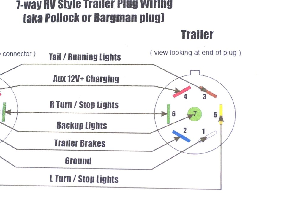 medium resolution of carson trailer wiring diagram wiring diagram expert 24 volt alternator wiring diagram viking 24 volt trailer wiring schematic