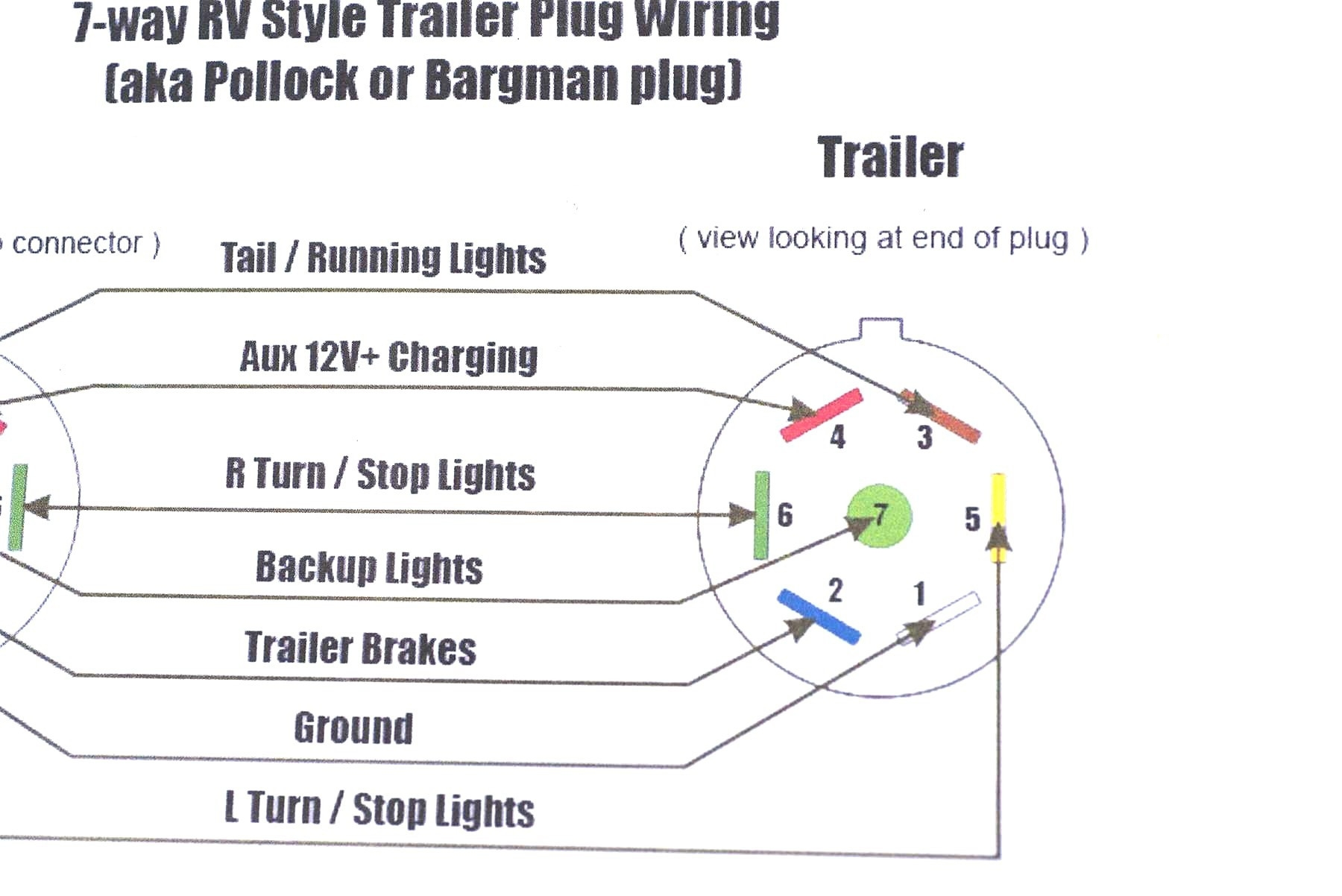 hight resolution of carson trailer wiring diagram wiring diagram expert 24 volt alternator wiring diagram viking 24 volt trailer wiring schematic