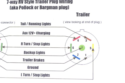 small resolution of carson trailer wiring diagram wiring diagram expert 24 volt alternator wiring diagram viking 24 volt trailer wiring schematic