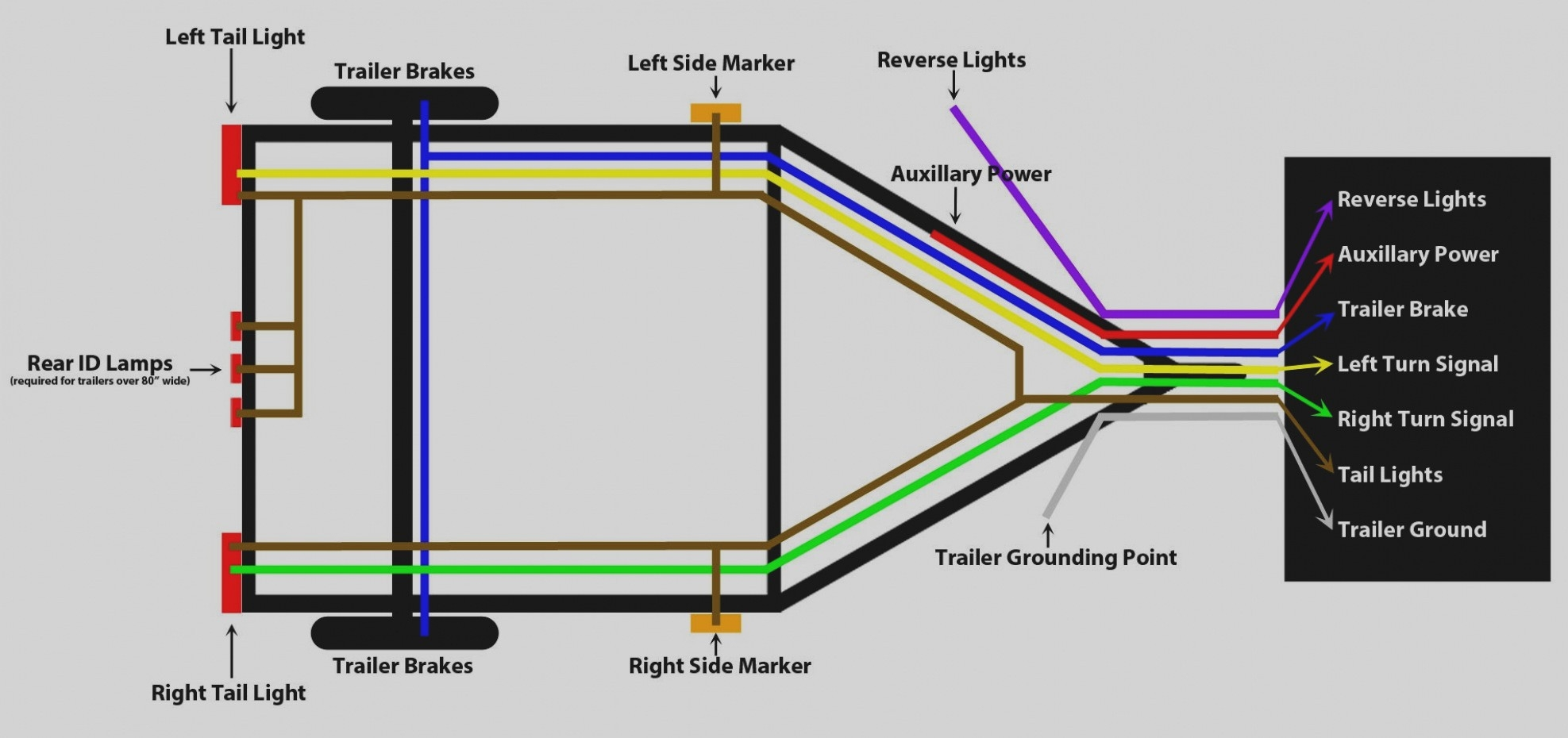 hight resolution of 7 pin to 4 pin trailer wiring diagram 4 pin trailer wiring diagram elegant 16h