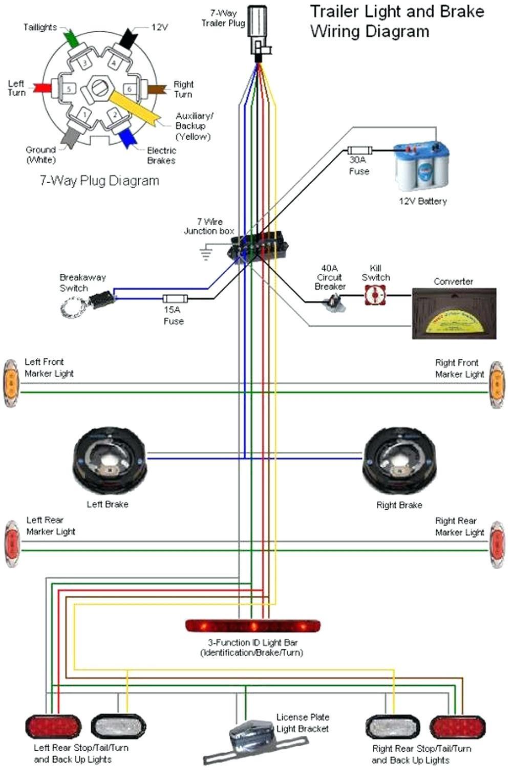 5 Wire Trailer Plug : trailer, Wiring, Diagram, Trailer