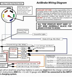 reese brake controller wiring diagram 1 wiring diagram source reese wiring diagram wiring diagram7 prong trailer [ 1600 x 1200 Pixel ]
