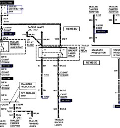 7 way trailer plug wiring diagram ford free wiring diagram ford f 150 7 pole wiring diagram [ 1456 x 1024 Pixel ]