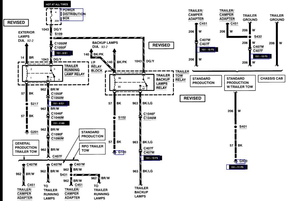 medium resolution of 7 way trailer plug wiring diagram ford free wiring diagram ford f 150 7 pole wiring diagram