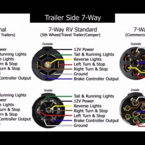 7 Way Trailer Plug Wiring Diagram ford | Free Wiring Diagram