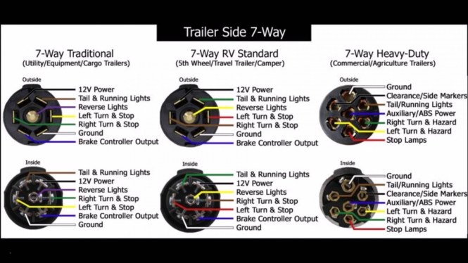 7 Pin Trailer Wiring Diagram Aux Lights Ford 500 Stereo Wiring Diagram For Wiring Diagram Schematics