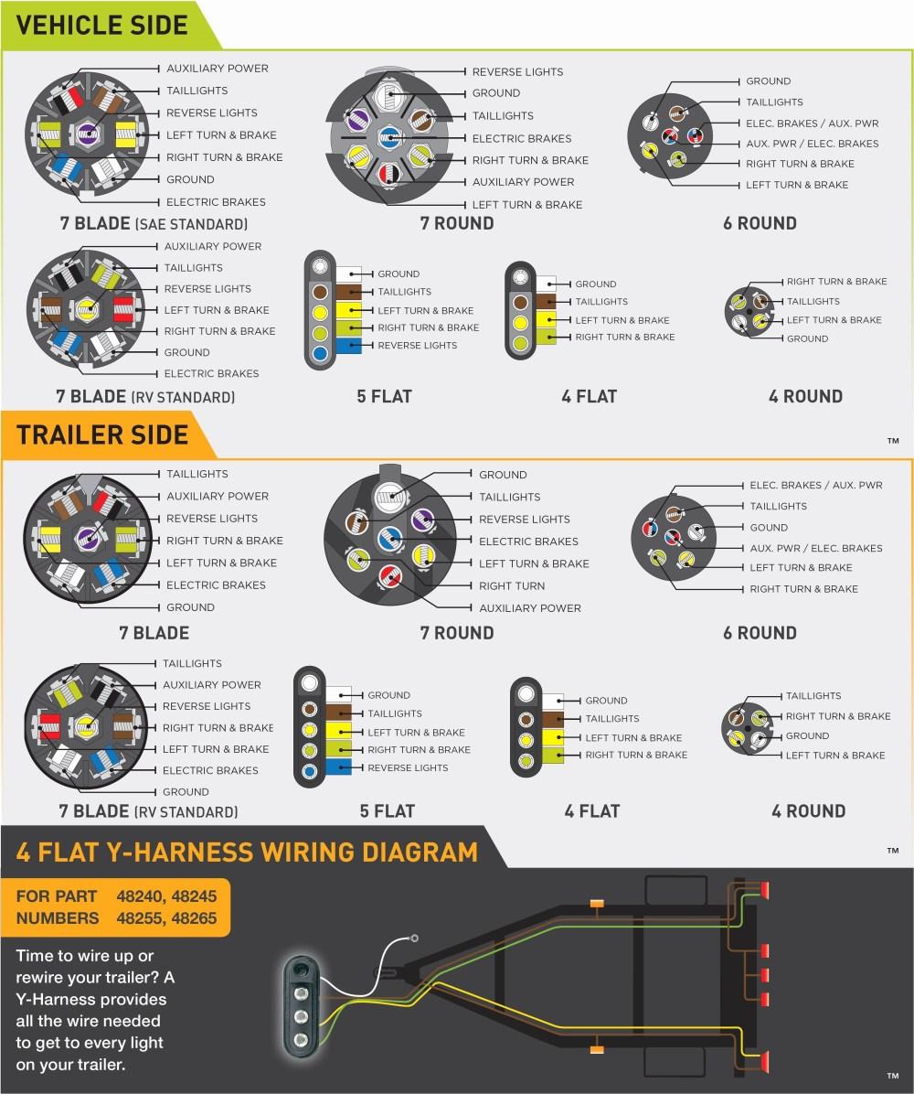 medium resolution of 7 way trailer plug wiring diagram ford wiring diagram for trailer flat plug print australian