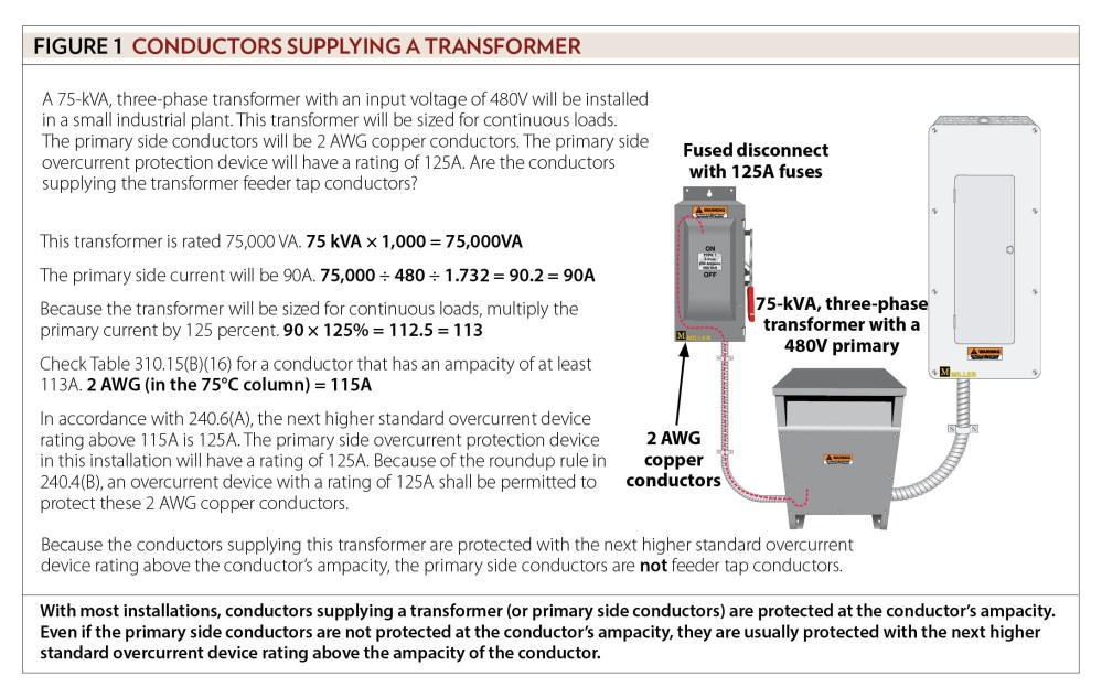 medium resolution of 30 kva transformer wiring diagram wiring diagrams img rh 8 andreas bolz de 20 kva transformer