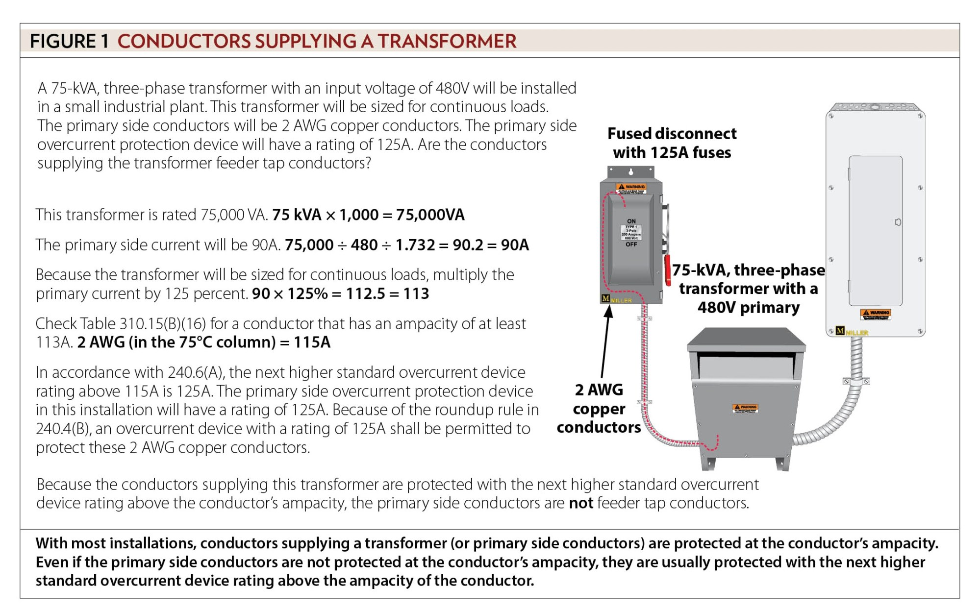 hight resolution of 30 kva transformer wiring diagram wiring diagrams img rh 8 andreas bolz de 20 kva transformer