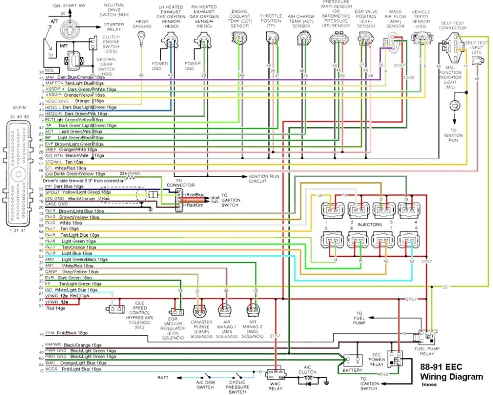 medium resolution of 89 mustang radio wiring diagram