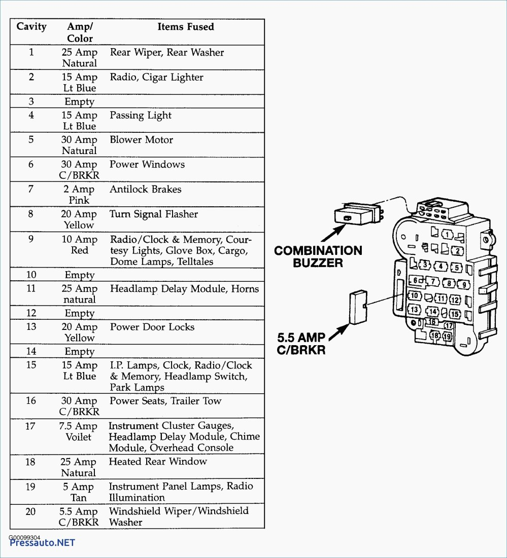 medium resolution of 95 jeep cherokee radio wiring diagram trailer wiring diagram for jeep cherokee save 1998 jeep