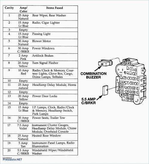 small resolution of 95 jeep cherokee radio wiring diagram trailer wiring diagram for jeep cherokee save 1998 jeep