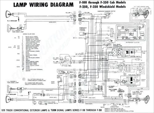 small resolution of 97 f150 trailer wiring diagram free wiring diagram rh ricardolevinsmorales com 1994 f150 wiring diagram 96 f150 wiring diagram
