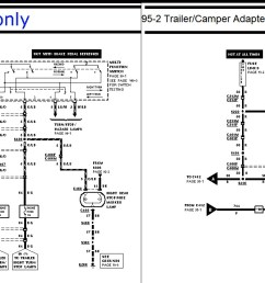 97 f250 trailer wiring diagram wiring diagrams schematic ford 3000 tractor wiring diagram 1997 ford aerostar [ 1657 x 677 Pixel ]
