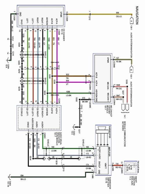 small resolution of 03 ford explorer radio wiring diagram wiring diagrams 1999 explorer xlt fuse diagram 99 ford explorer