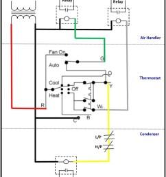 ac low voltage wiring diagram [ 789 x 1024 Pixel ]