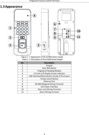 Access Control Wiring Diagram | Free Wiring Diagram