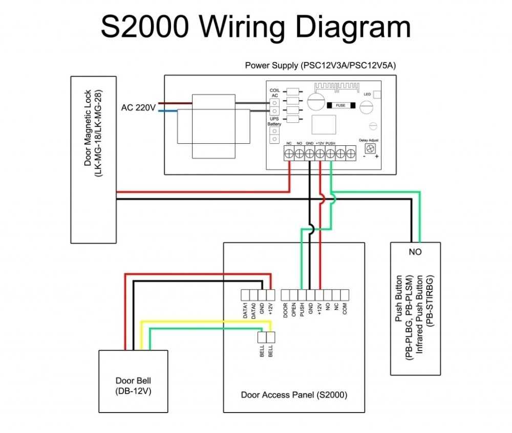 medium resolution of access control wiring diagram