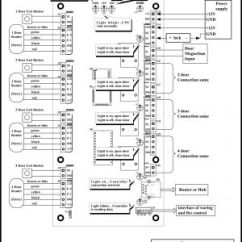 Lenel Access Control Wiring Diagram Allen Bradley Safety Diagrams Free System Fresh 2220