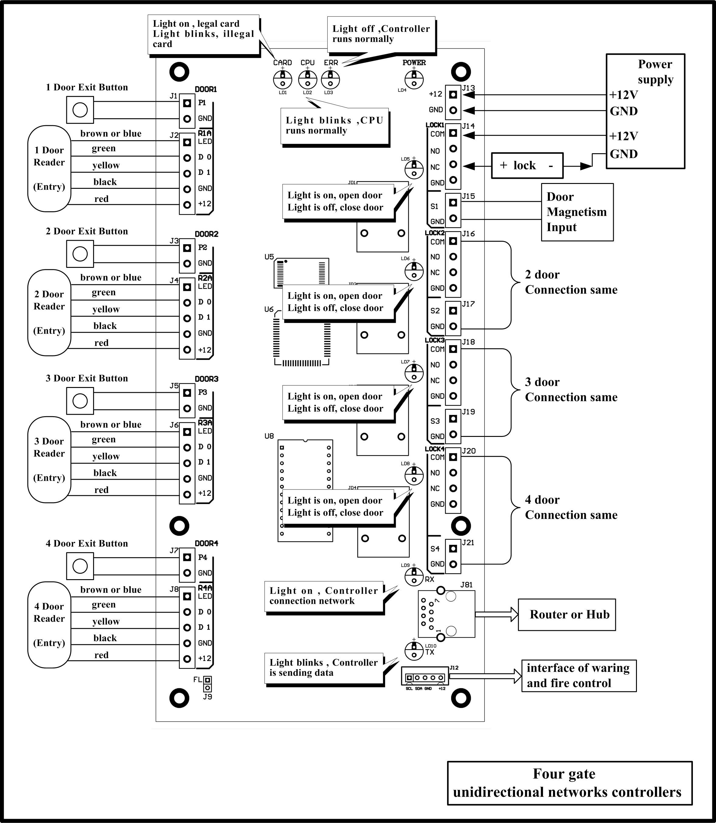 Access Control Wiring Diagram