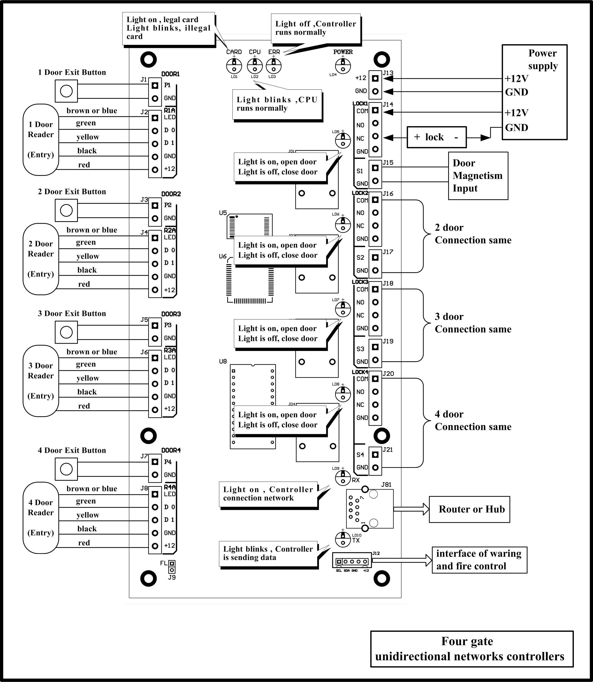 Corby Wiring Diagrams Wiring Diagrams Mon