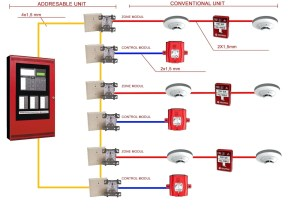 Addressable Fire Alarm System Wiring Diagram | Free Wiring