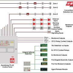 Addressable Fire Alarm Wiring Diagram Fitfathers 2004 Nissan Xterra Rockford Fosgate Stereo For System Simple Free Strobe Light