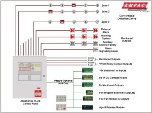 Addressable Fire Alarm System Wiring Diagram | Free Wiring