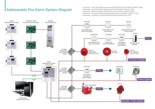 small resolution of simplex smoke detector wiring diagrams wiring diagrams konsult addressable fire alarm system wiring diagram free wiring