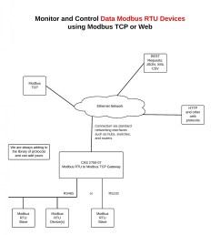 auto ac schematic diagram air conditioner wiring diagram [ 2376 x 2310 Pixel ]