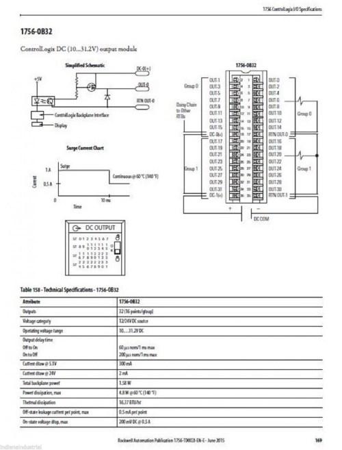 small resolution of allen bradley 1756 of8 wiring diagram allen bradley 1756 8 wiring diagram allen bradley 855t