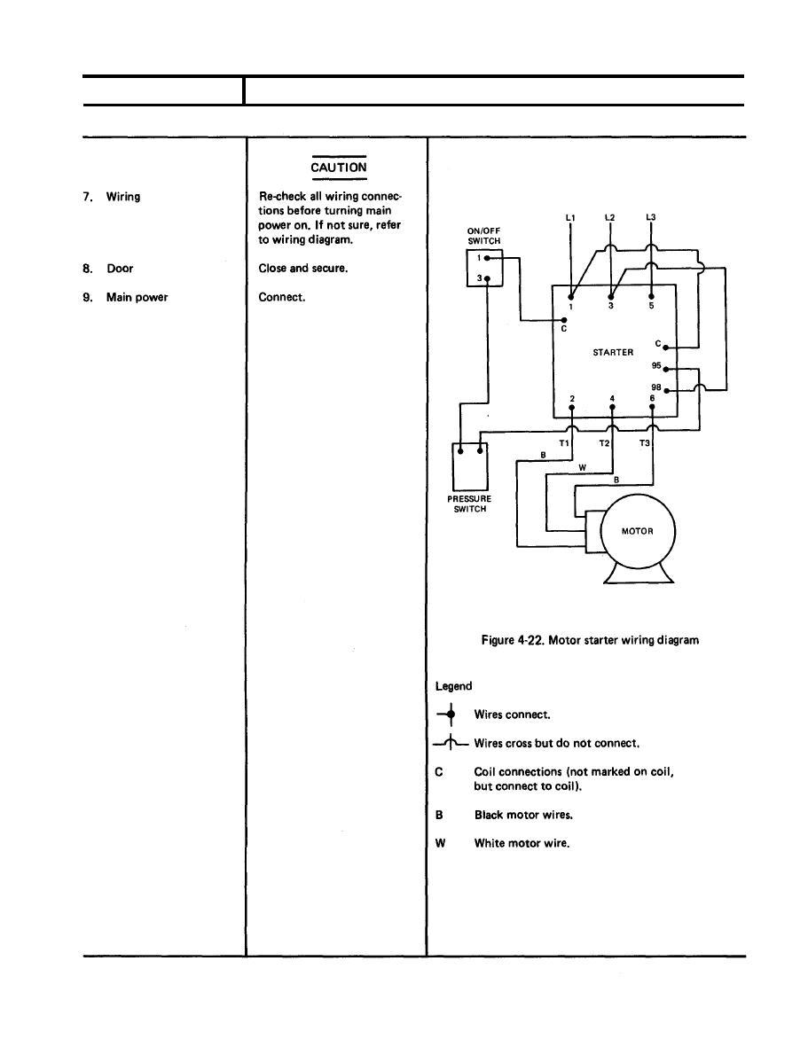 Allen Bradley Motor Starter Wiring Diagram - Database