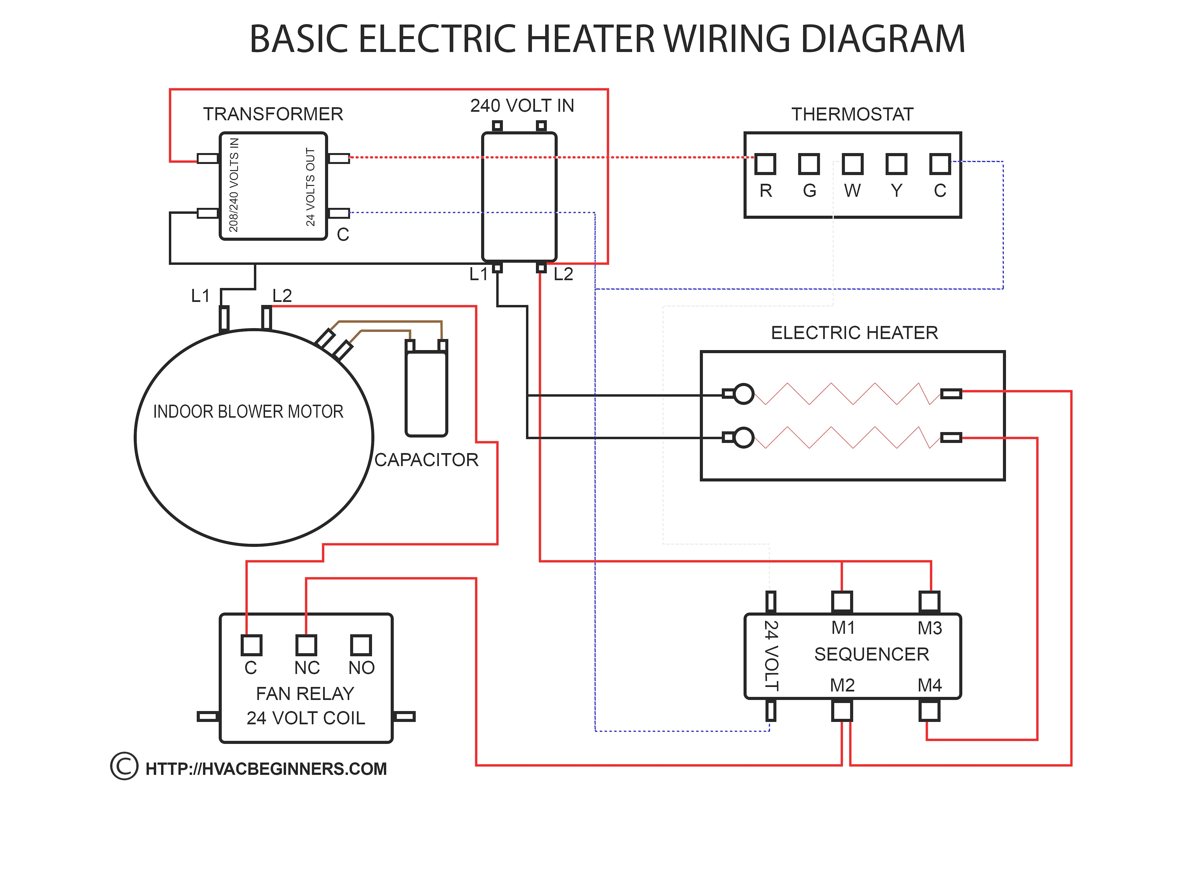 Amana Furnace Wiring Diagram - Wiring Diagrams Show on