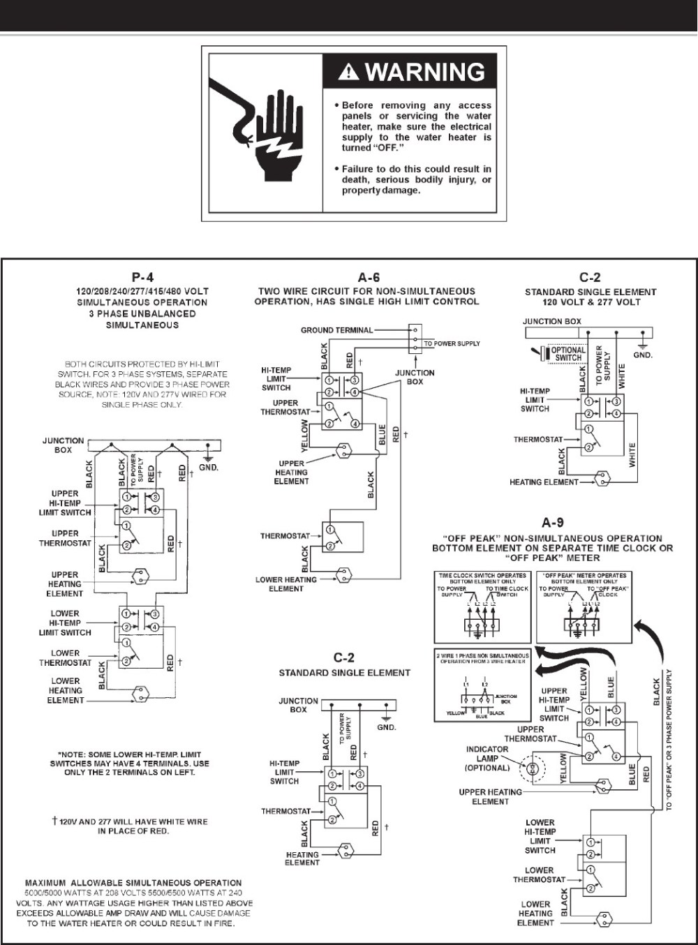 medium resolution of ao smith 2 speed motor wiring diagram wiring diagram for blower motor copy ao smith