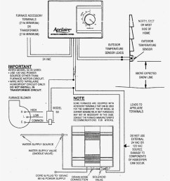 aprilaire 600 humidifier wiring diagram free wiring diagram aprilaire 500 wiring to furnace aprilaire 600 humidifier [ 847 x 990 Pixel ]