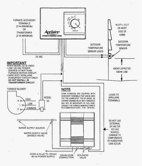 small resolution of aprilaire 600 humidifier wiring diagram free wiring diagram aprilaire 500 wiring to furnace aprilaire 600 humidifier