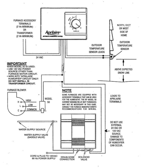 small resolution of wiring furnace with humidifier wiring diagram review humidifier wiring for homes
