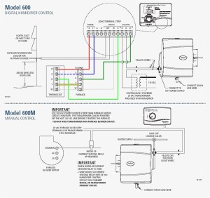 Aprilaire Humidifier Wiring Diagram | Free Wiring Diagram