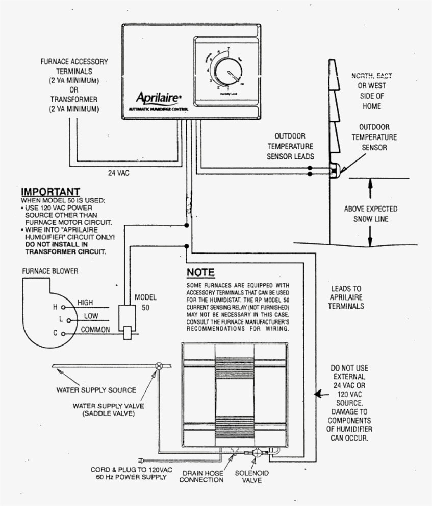 wiring aprilaire humidifier
