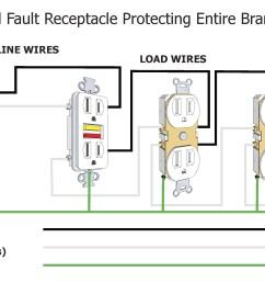 square d circuit diagram wiring diagram datasource square d panelboard wiring diagram source squar d breaker panel  [ 3233 x 1704 Pixel ]